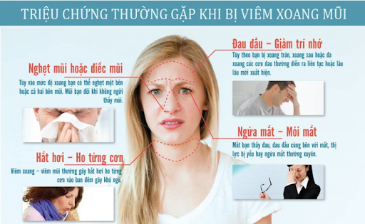 phân biệt viêm mũi dị ứng và viêm xoang
