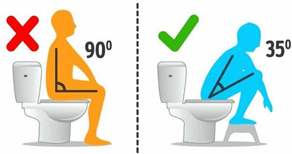 cách đi ngoài ngay lập tức - tư thế đúng khi đi vệ sinh