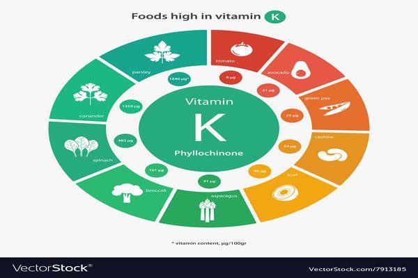 Vitamin K điều chỉnh sự đông đặc của máu